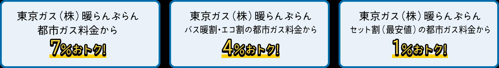 東京ガス(株)暖らんぷらん都市ガス料金から7%おトク! 東京ガス(株)暖らんぷらんバス暖割・エコ割の都市ガス料金から4%おトク! 東京ガス(株)暖らんぷらんセット割(最安値)の都市ガス料金から1%おトク!